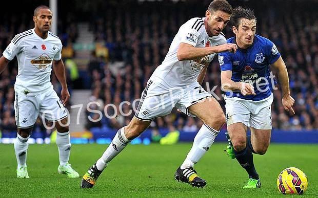 Everton – Swansea