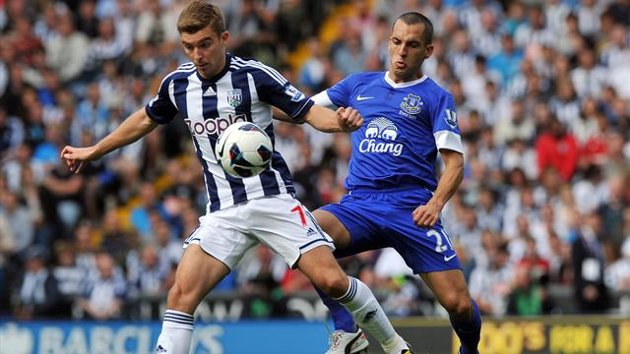 Everton vs West Brom (Pick, Prediction, Preview) Preview